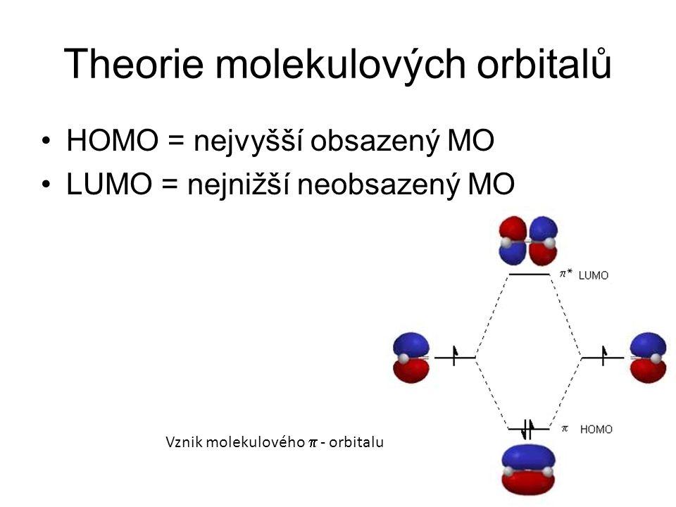 Theorie molekulových orbitalů