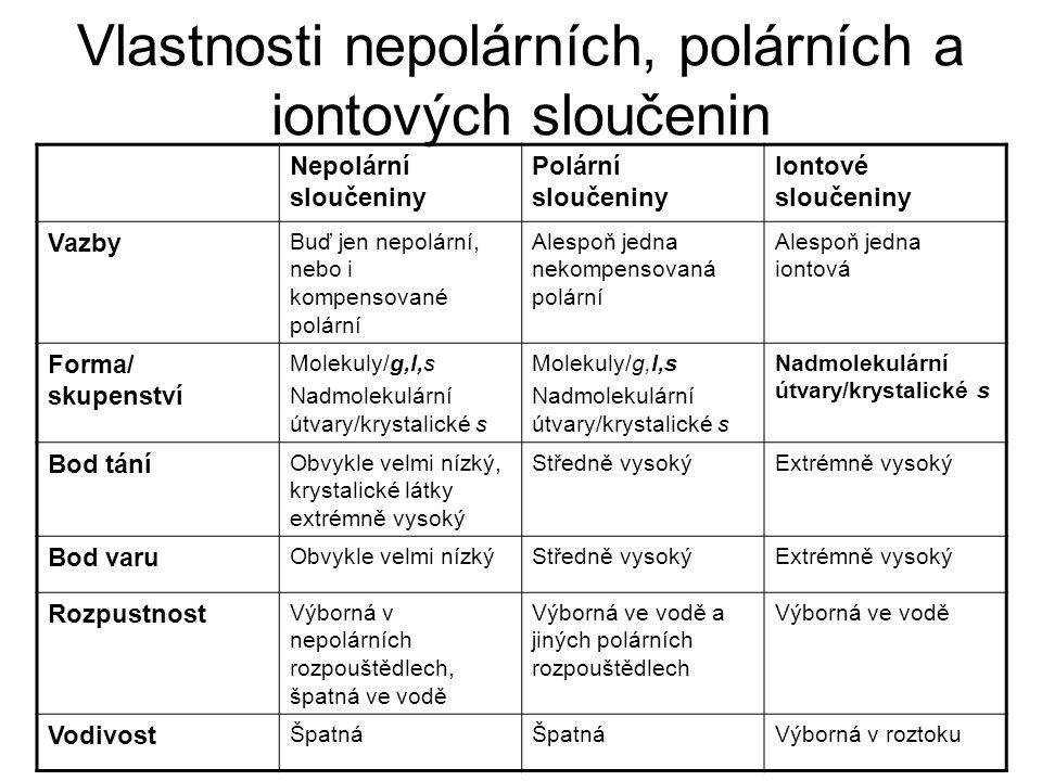 Vlastnosti nepolárních, polárních a iontových sloučenin
