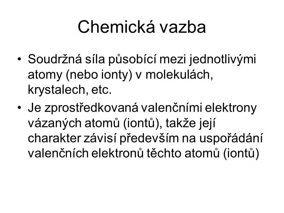 Chemická vazba Soudržná síla působící mezi jednotlivými atomy (nebo ionty) v molekulách, krystalech, etc.