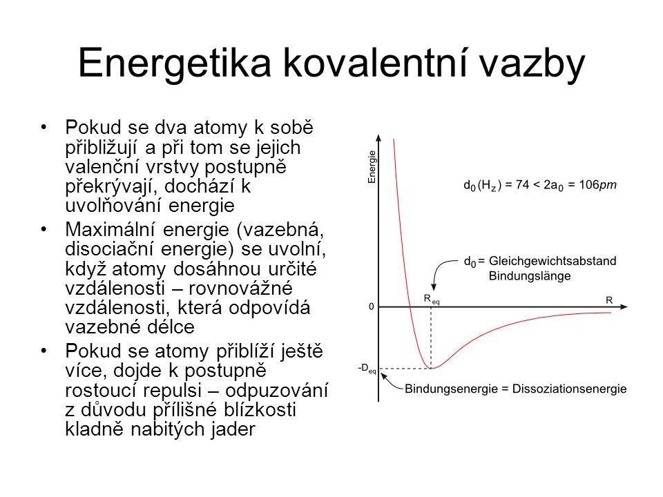 Energetika kovalentní vazby