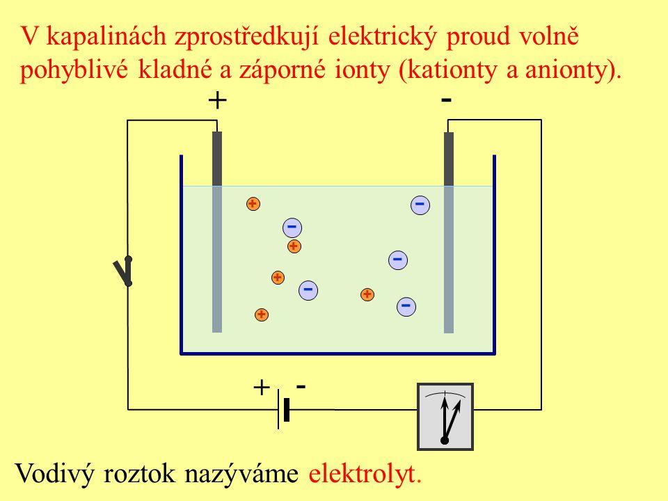 - + - - - - - - + Vodivý roztok nazýváme elektrolyt.