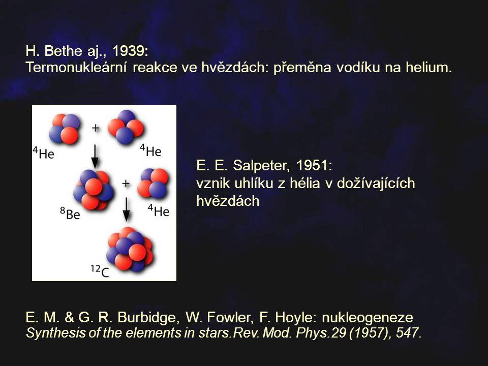 H. Bethe aj., 1939: Termonukleární reakce ve hvězdách: přeměna vodíku na helium.