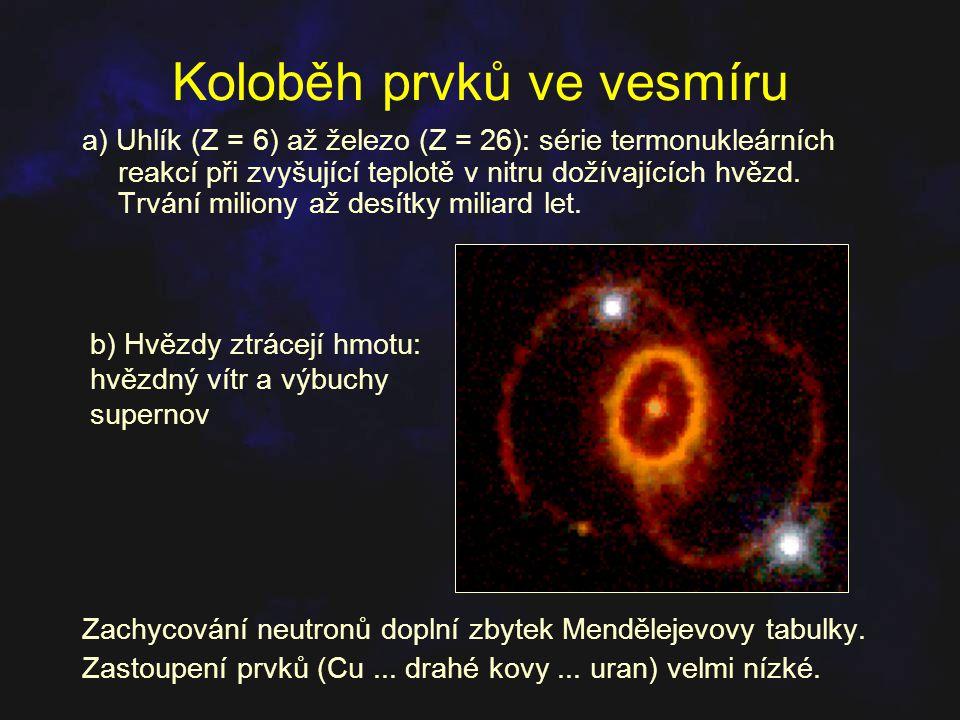 Koloběh prvků ve vesmíru