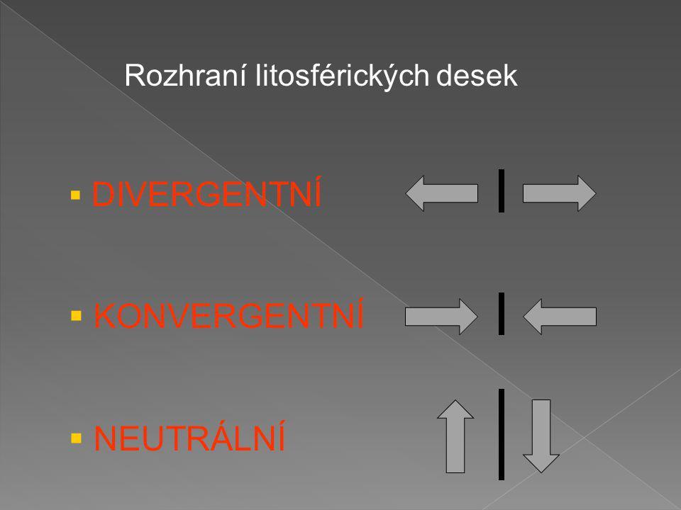 Rozhraní litosférických desek