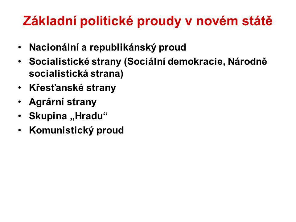 Základní politické proudy v novém státě
