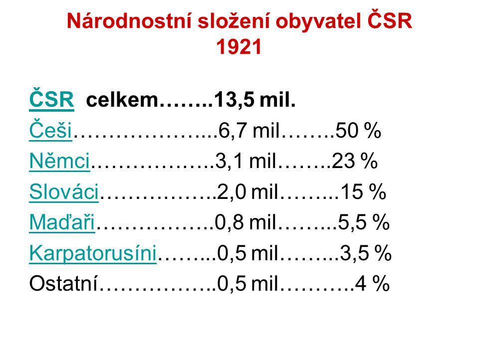 Národnostní složení obyvatel ČSR 1921