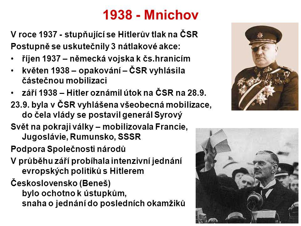 1938 - Mnichov V roce 1937 - stupňující se Hitlerův tlak na ČSR