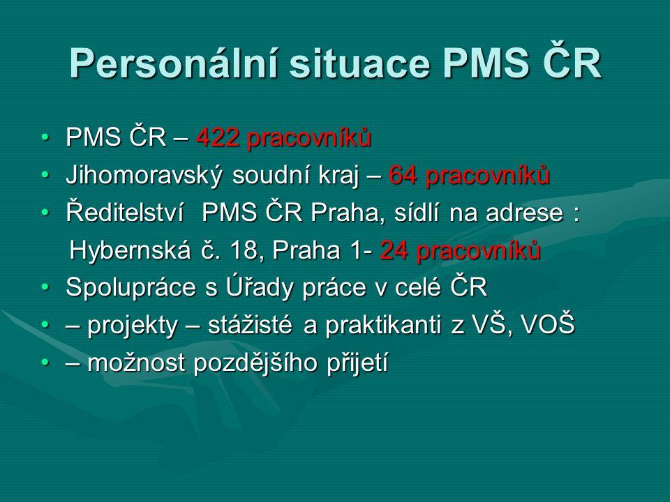 Personální situace PMS ČR