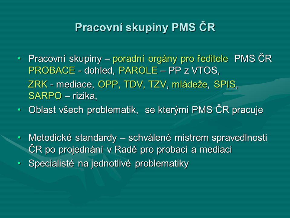 Pracovní skupiny PMS ČR