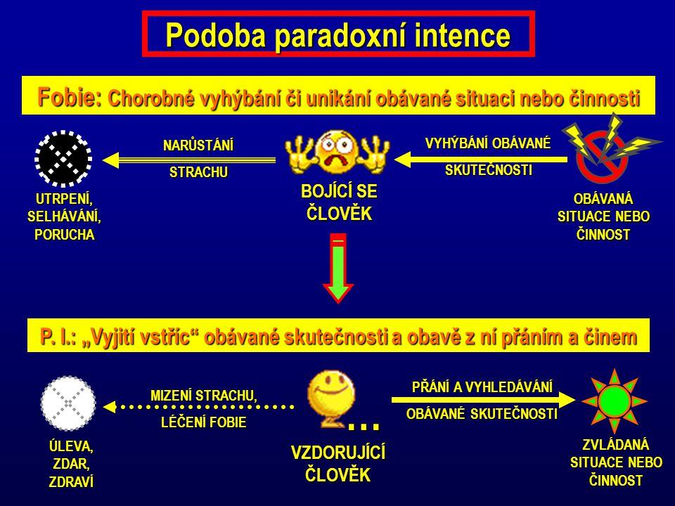 Podoba paradoxní intence