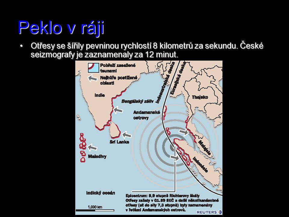Peklo v ráji Otřesy se šířily pevninou rychlostí 8 kilometrů za sekundu.