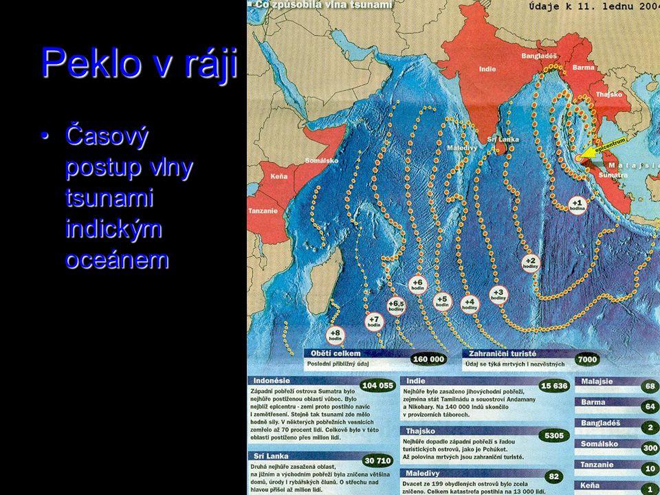 Peklo v ráji Časový postup vlny tsunami indickým oceánem