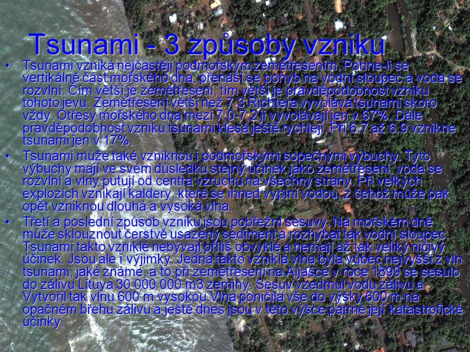Tsunami - 3 způsoby vzniku