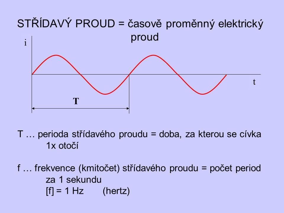 STŘÍDAVÝ PROUD = časově proměnný elektrický proud