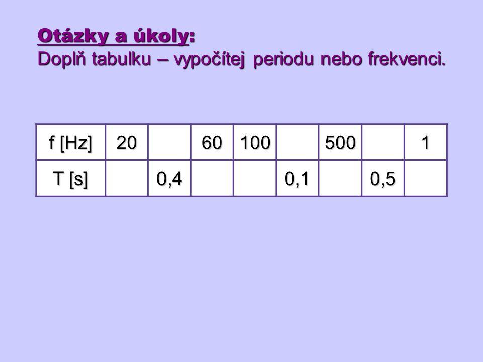 Otázky a úkoly: Doplň tabulku – vypočítej periodu nebo frekvenci.