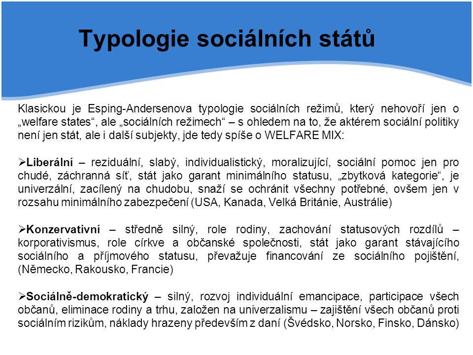 Typologie sociálních států