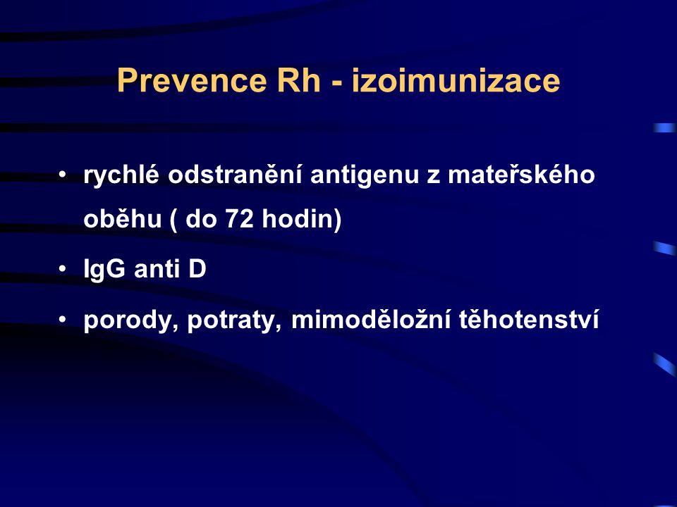 Prevence Rh - izoimunizace