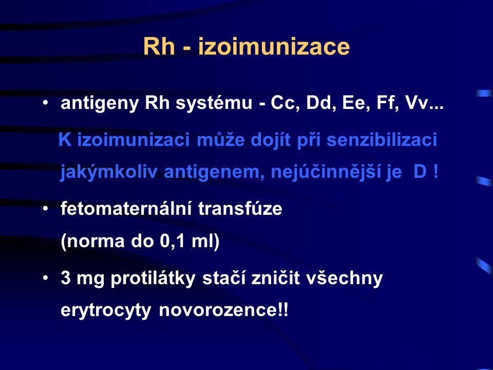 Rh - izoimunizace antigeny Rh systému - Cc, Dd, Ee, Ff, Vv...