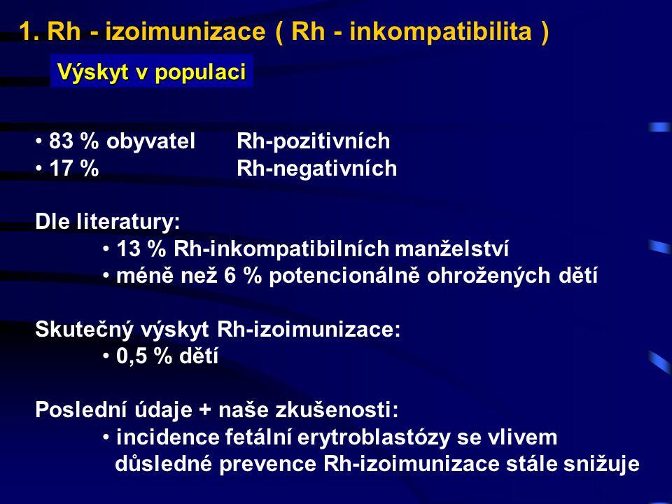 1. Rh - izoimunizace ( Rh - inkompatibilita )