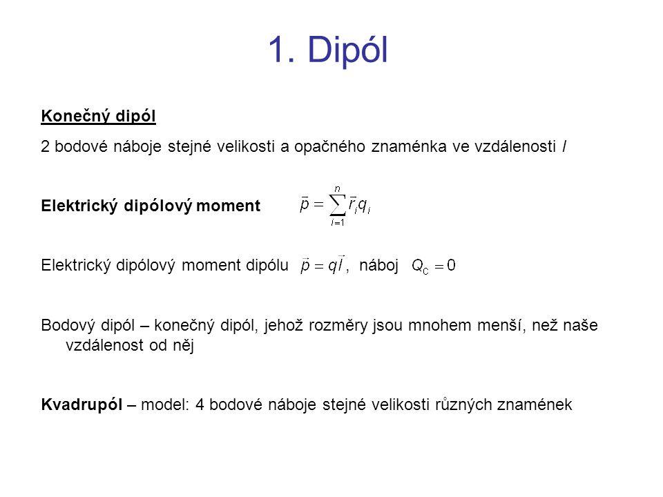 1. Dipól Konečný dipól. 2 bodové náboje stejné velikosti a opačného znaménka ve vzdálenosti l. Elektrický dipólový moment.