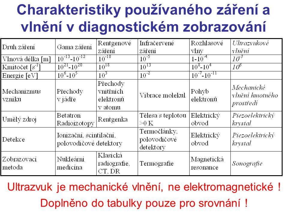Charakteristiky používaného záření a vlnění v diagnostickém zobrazování