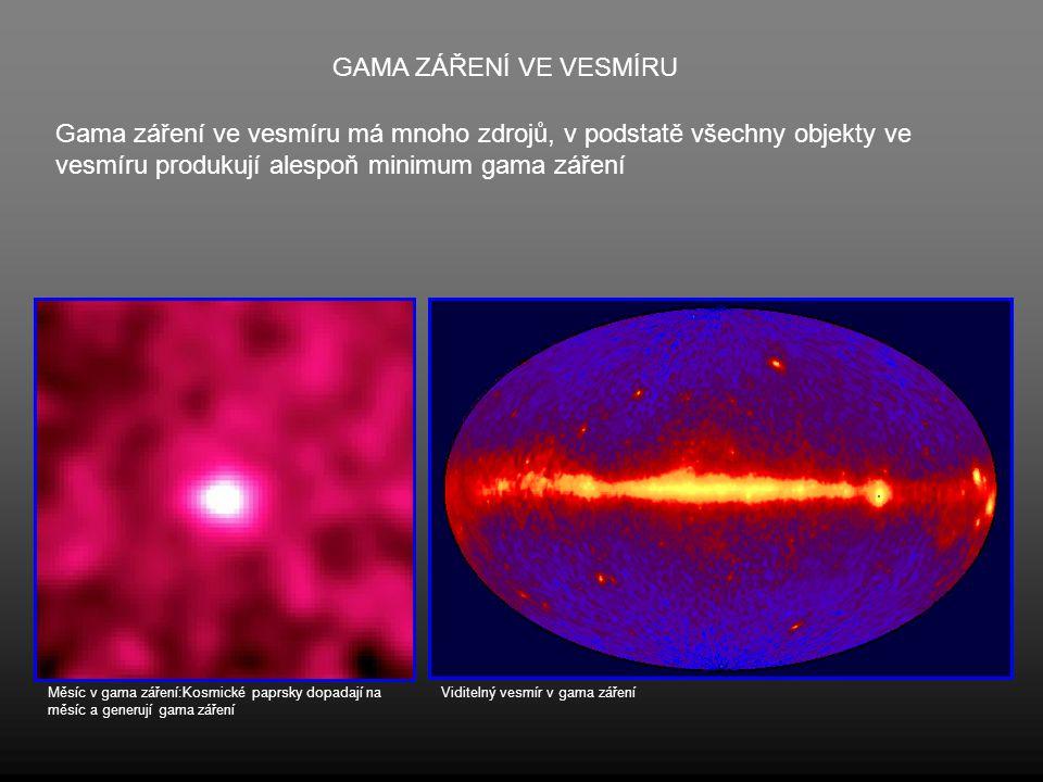 GAMA ZÁŘENÍ VE VESMÍRU Gama záření ve vesmíru má mnoho zdrojů, v podstatě všechny objekty ve vesmíru produkují alespoň minimum gama záření.
