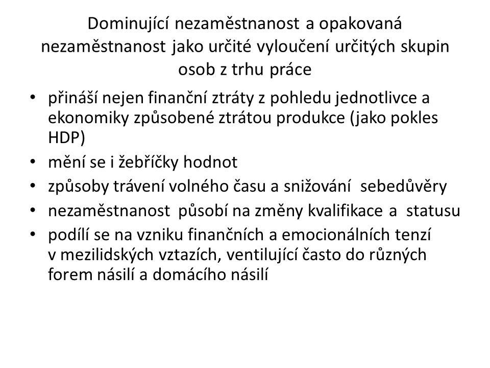Dominující nezaměstnanost a opakovaná nezaměstnanost jako určité vyloučení určitých skupin osob z trhu práce