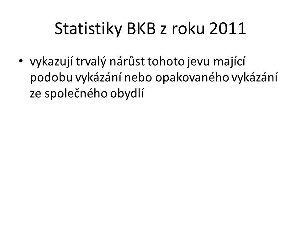 Statistiky BKB z roku 2011 vykazují trvalý nárůst tohoto jevu mající podobu vykázání nebo opakovaného vykázání ze společného obydlí.