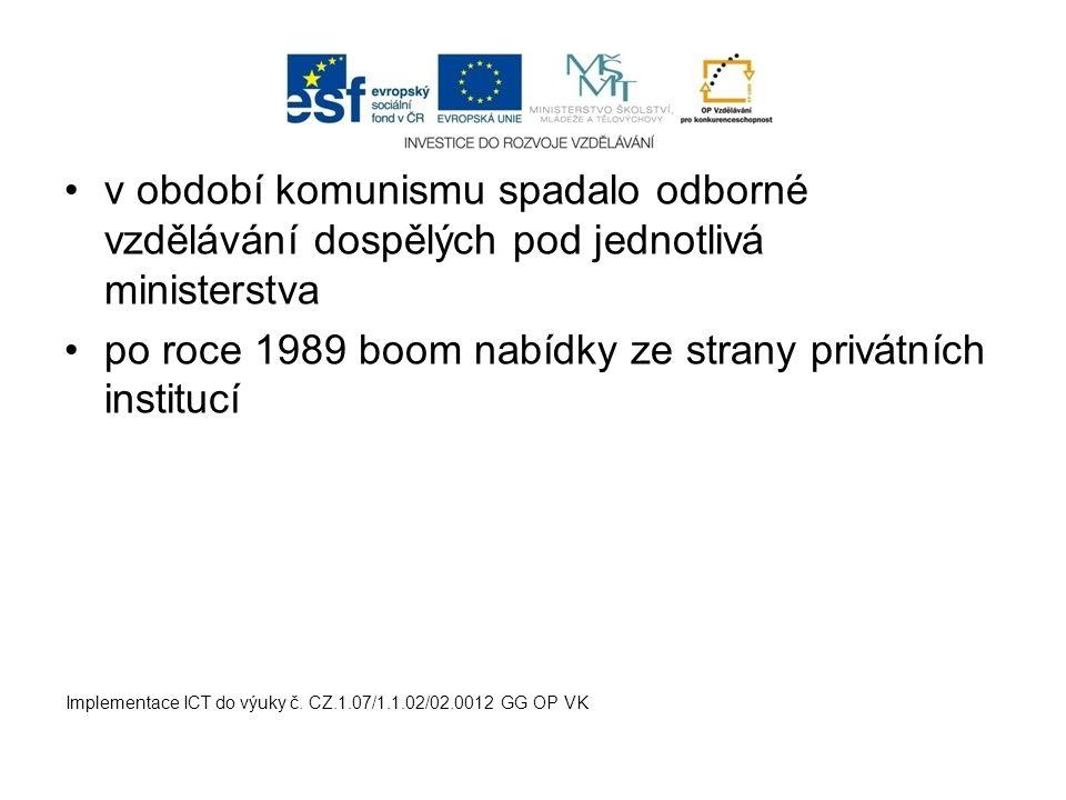po roce 1989 boom nabídky ze strany privátních institucí