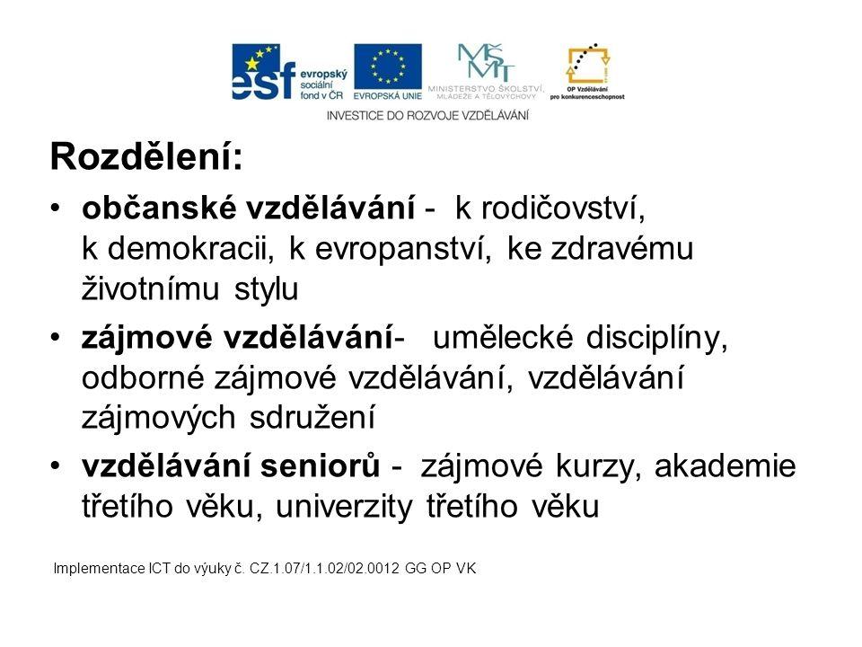 Rozdělení: občanské vzdělávání - k rodičovství, k demokracii, k evropanství, ke zdravému životnímu stylu.