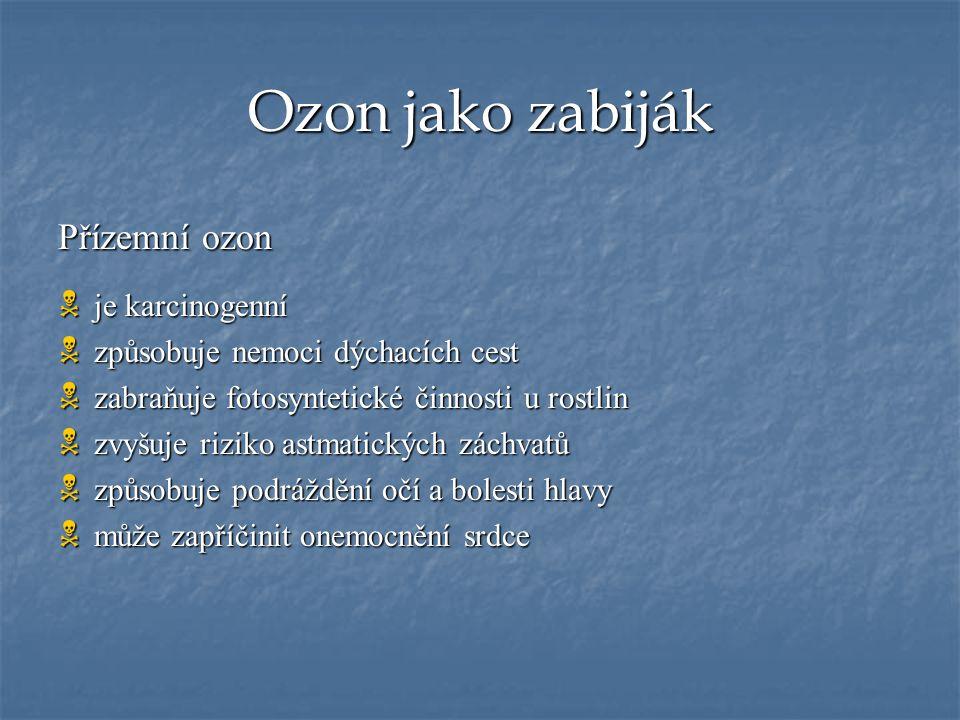 Ozon jako zabiják Přízemní ozon je karcinogenní