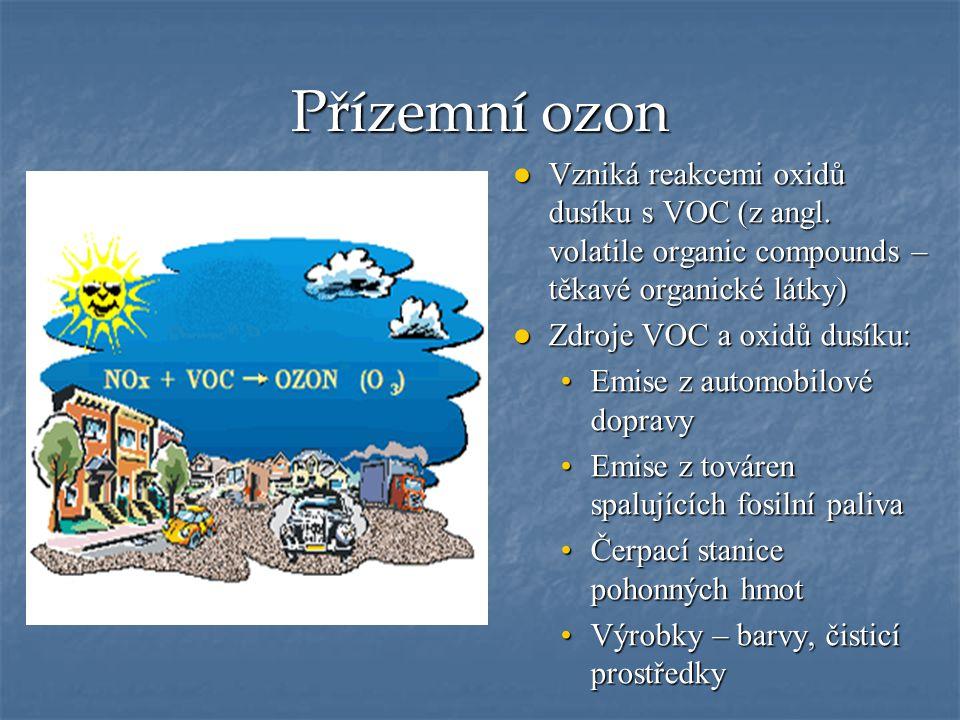 Přízemní ozon Vzniká reakcemi oxidů dusíku s VOC (z angl. volatile organic compounds – těkavé organické látky)