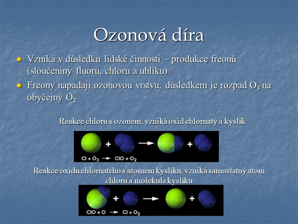 Reakce chloru s ozonem, vzniká oxid chlornatý a kyslík