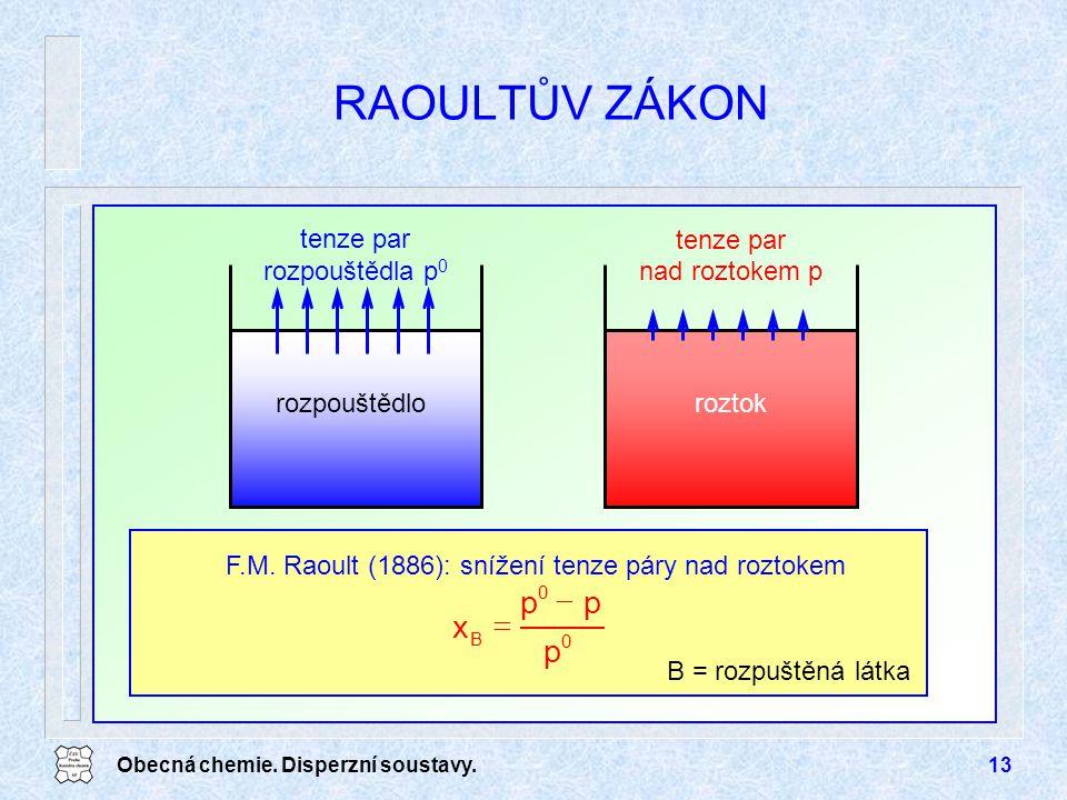 RAOULTŮV ZÁKON - x = p rozpouštědlo tenze par rozpouštědla p0 roztok