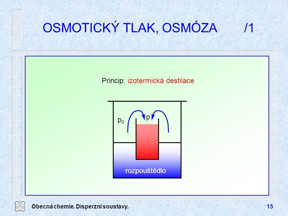 OSMOTICKÝ TLAK, OSMÓZA /1
