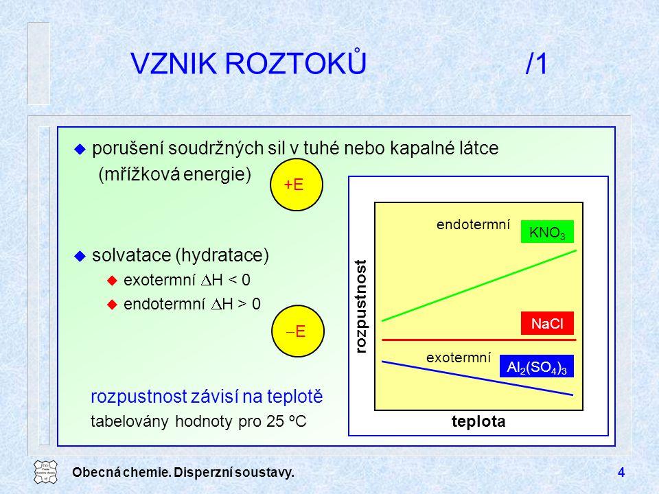 VZNIK ROZTOKŮ /1 porušení soudržných sil v tuhé nebo kapalné látce