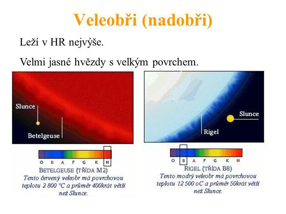 Veleobři (nadobři) Leží v HR nejvýše.