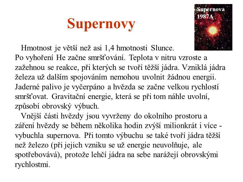 Supernova 1987A Supernovy.