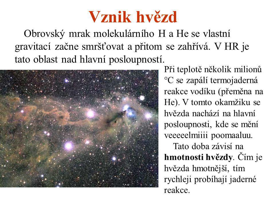 Vznik hvězd Obrovský mrak molekulárního H a He se vlastní gravitací začne smršťovat a přitom se zahřívá. V HR je tato oblast nad hlavní posloupností.