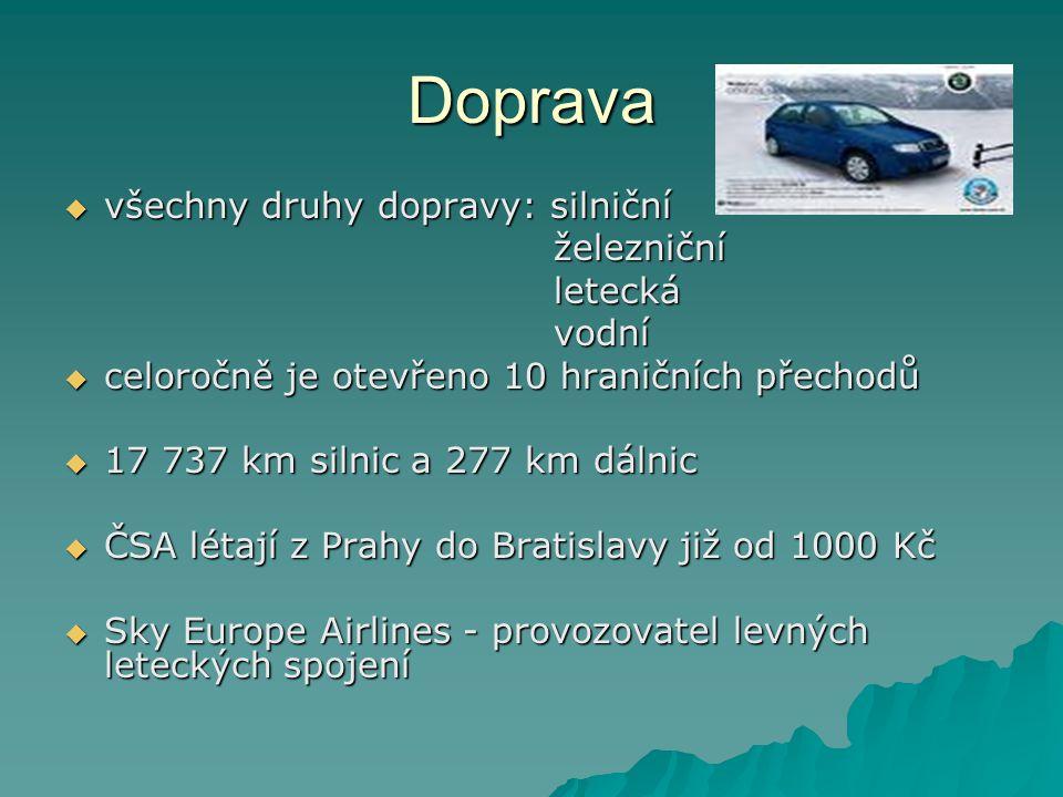Doprava všechny druhy dopravy: silniční železniční letecká vodní