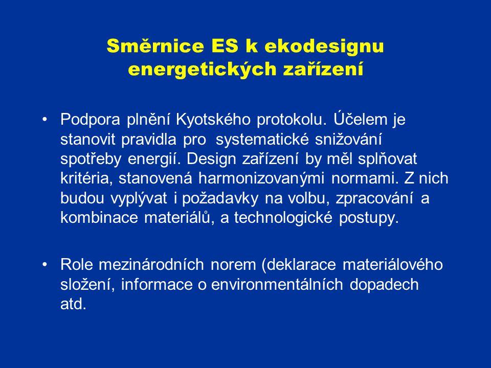 Směrnice ES k ekodesignu energetických zařízení