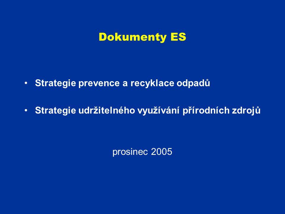 Dokumenty ES Strategie prevence a recyklace odpadů