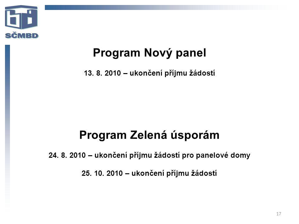 Program Nový panel Program Zelená úsporám