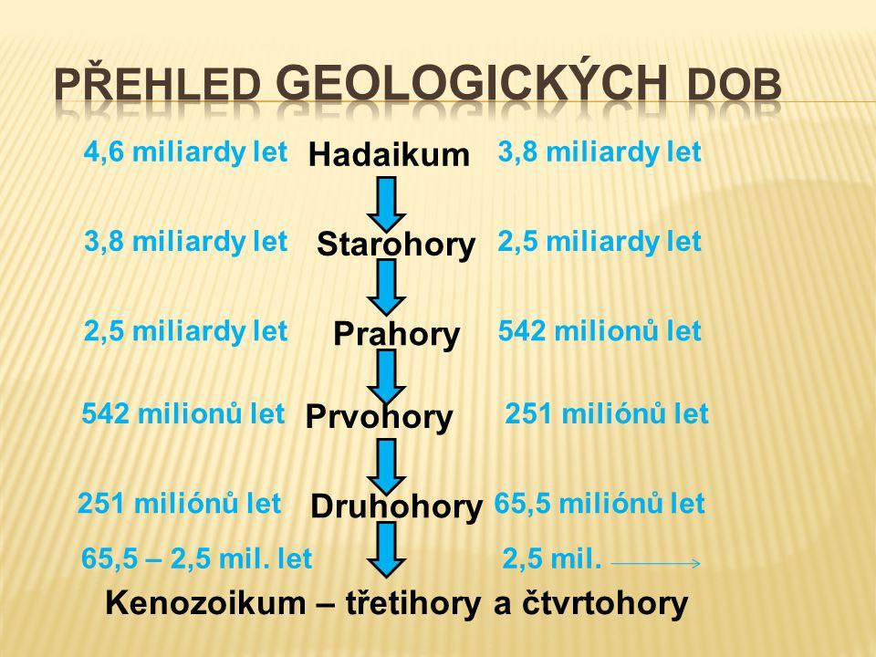 Přehled geologických dob