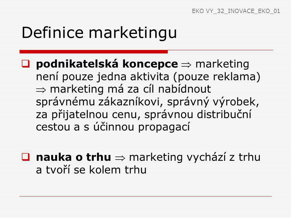 EKO VY_32_INOVACE_EKO_01 Definice marketingu.