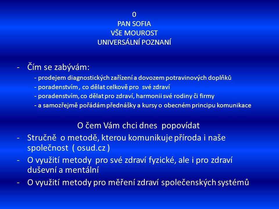 0 PAN SOFIA VŠE MOUROST UNIVERSÁLNÍ POZNANÍ