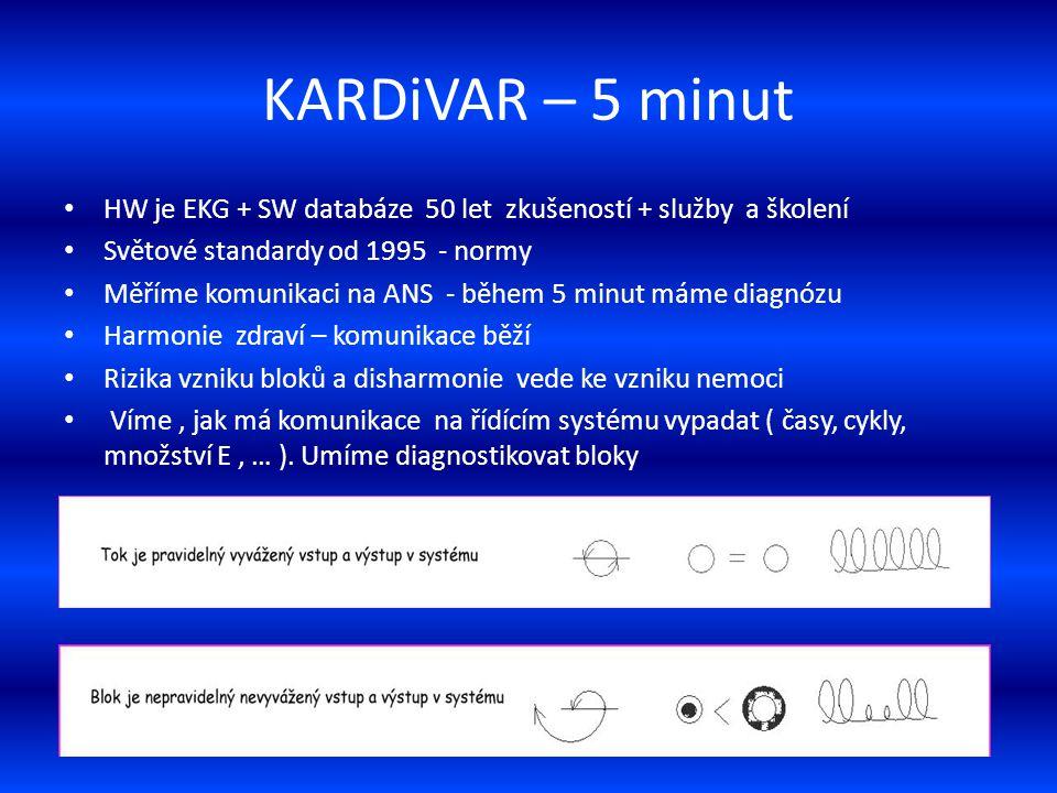 KARDiVAR – 5 minut HW je EKG + SW databáze 50 let zkušeností + služby a školení. Světové standardy od 1995 - normy.