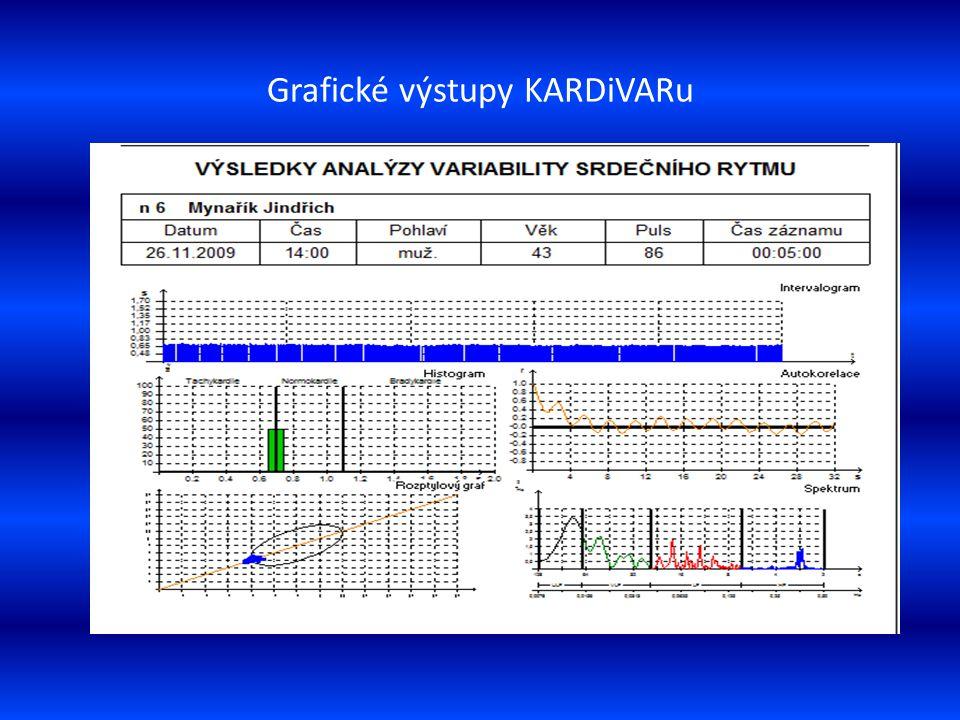Grafické výstupy KARDiVARu