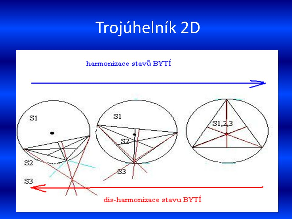 Trojúhelník 2D