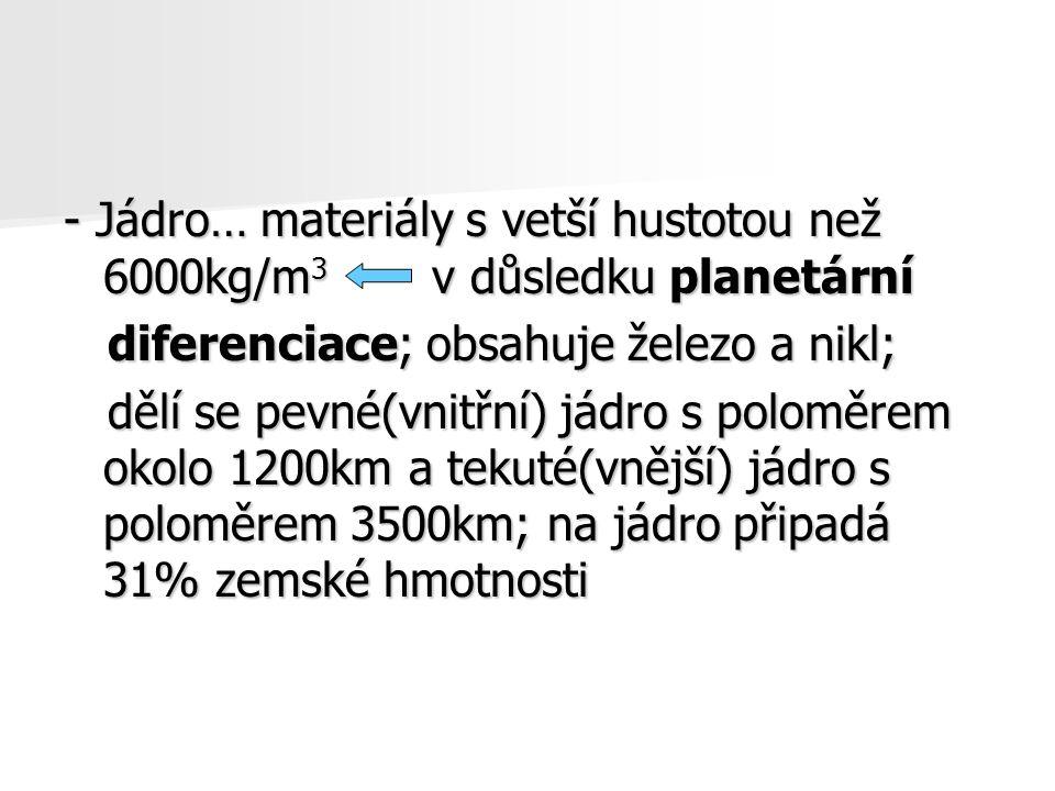 - Jádro… materiály s vetší hustotou než 6000kg/m3 v důsledku planetární